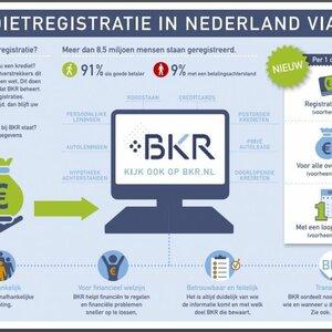 Hoornstra Budgetadvies image 3